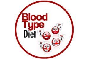 Δίαιτα με βάση την ομάδα αίματος.