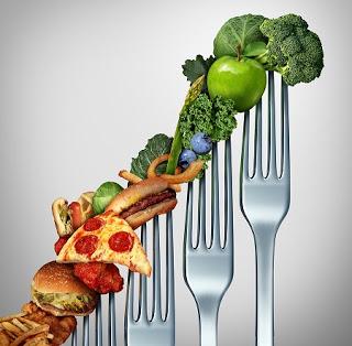 συνήθειες που μας προσθέτουν βάρος