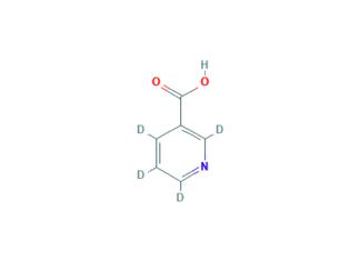 βιταμίνη Β3, νιασίνη